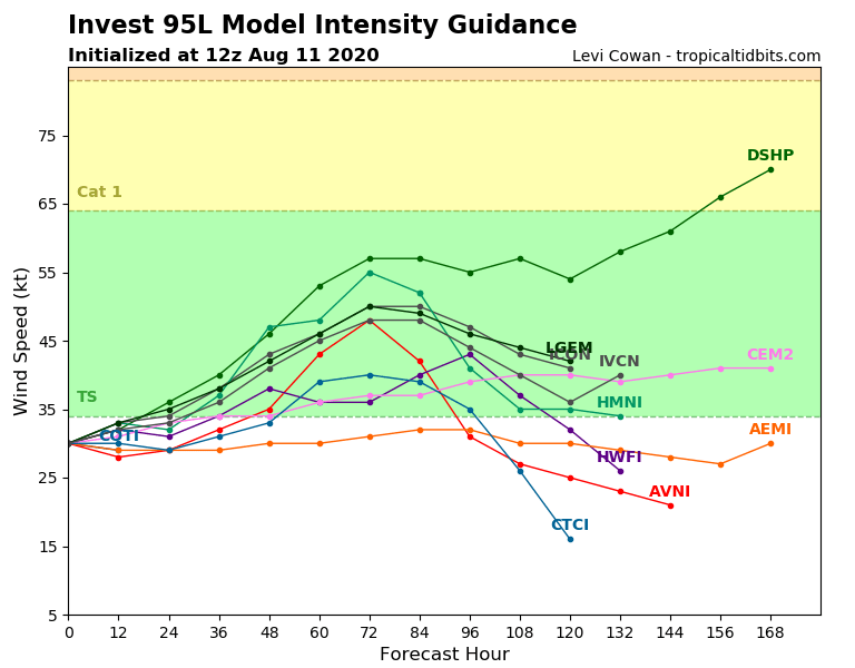 95L_intensity_latest.png