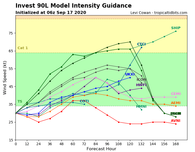 90L_intensity_latest.png