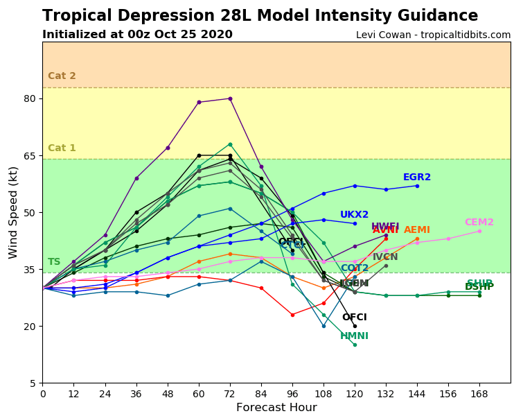 28L_intensity_latest.png