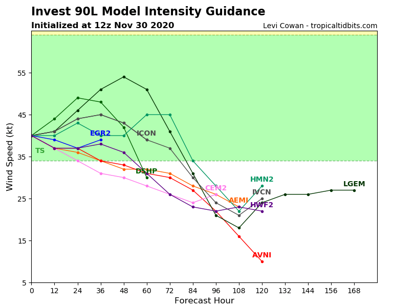 90L_intensity_latest (1).png