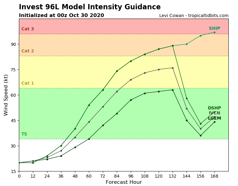 96L_intensity_latest.png